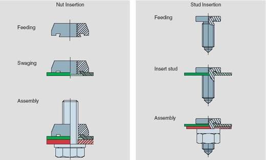 Metal Fastener Insertion Machine